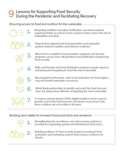 Infographic 9 Lessons on Food Security for the COVID Response