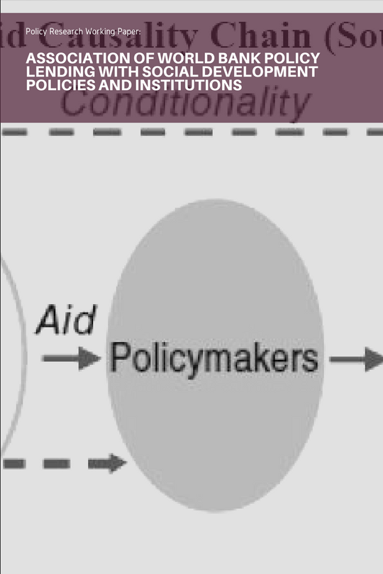 Association of World Bank Policy Lending with Social Development Policies and Institutions