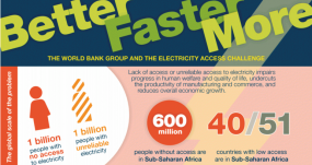 The World Bank Group and the Electricity Access Challenge