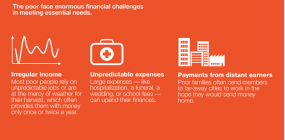 Infographic: Financial Inclusion - A foothold on the ladder to prosperity?