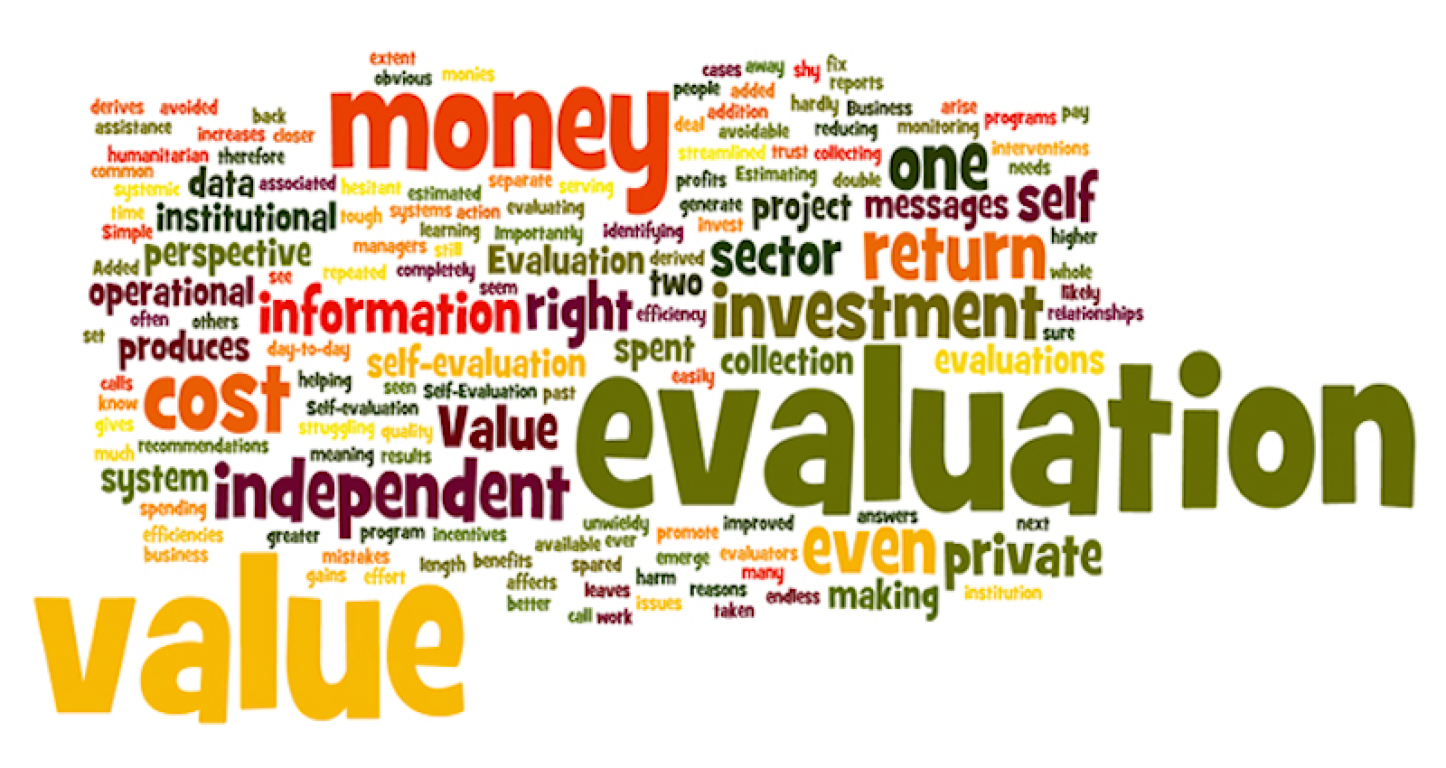 Finding Right Evaluator >> Independent Versus Self Evaluation Is There A Place For Both