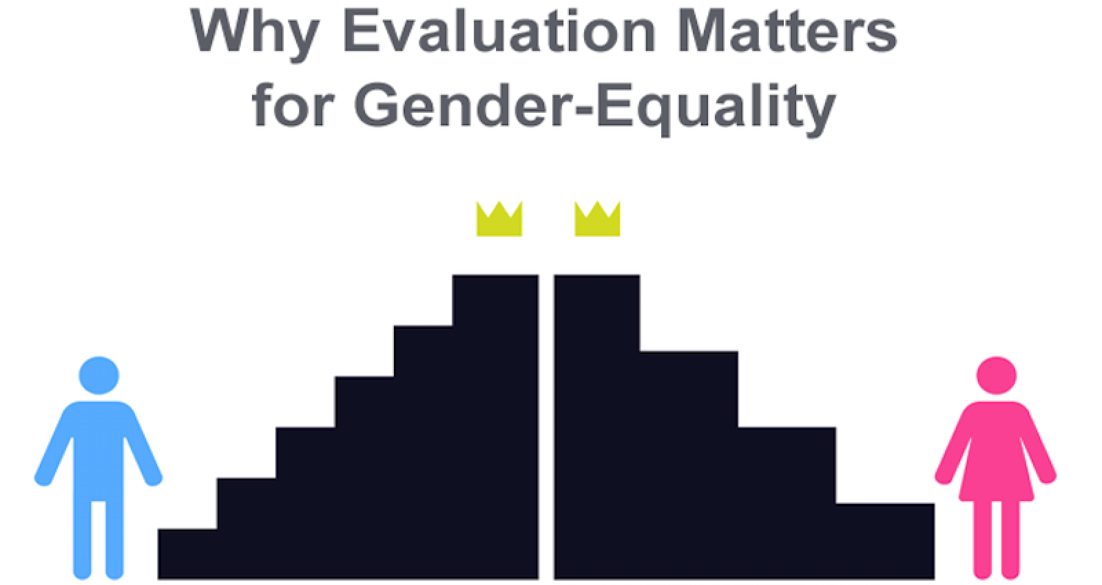 Why Evaluation Matters for Gender Equality