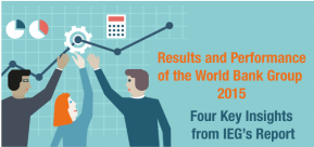 Results and Performance of the World Bank Group 4 Key Insights