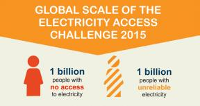 the world bank group and electricity access at a glance, ieg infographic electricity access