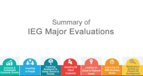 summary of ieg major evaluations, infographic